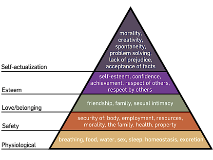 """abraham maslow primate dominance behavior What a man can be he must be abraham maslow fulfil it—""""what a man can be, he must be,"""" proclaims maslow law—a parental dominance."""